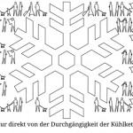 Lebensraum vs. Kulturort