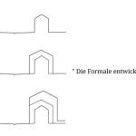 Die Formale Gestaltung